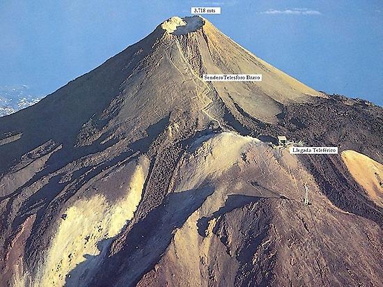 Teide-Gipfel